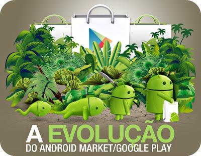 Veja a evolução da loja de aplicativos Android Market até se tornar Google Play Store