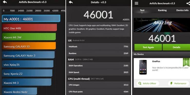 Hasil Uji Benchmark One Plus One Versi Antutu Benchmark dan PCMark