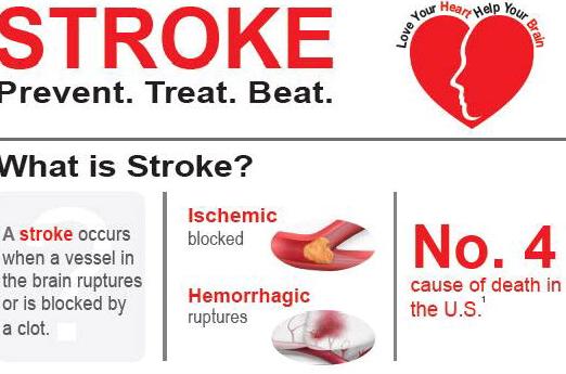 Bagaimana caranya mencegah stroke akibat hipertensi (darah tinggi)