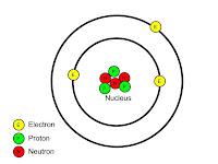 Kobber atom