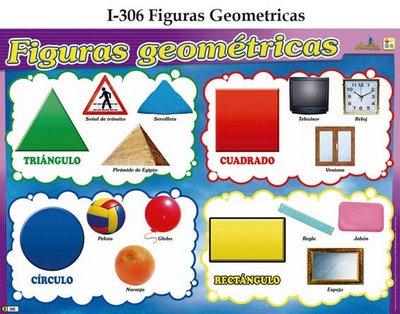 Las figuras geometricas for Cuadros con formas geometricas