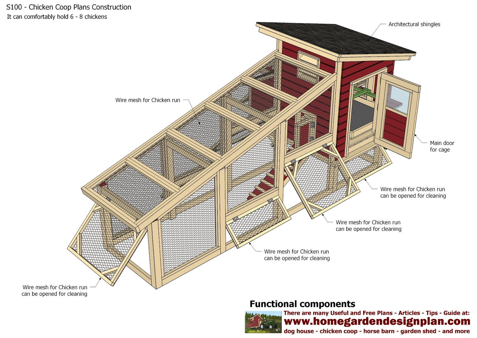 Home garden plans s100 chicken coop plans construction for Plans chicken coop