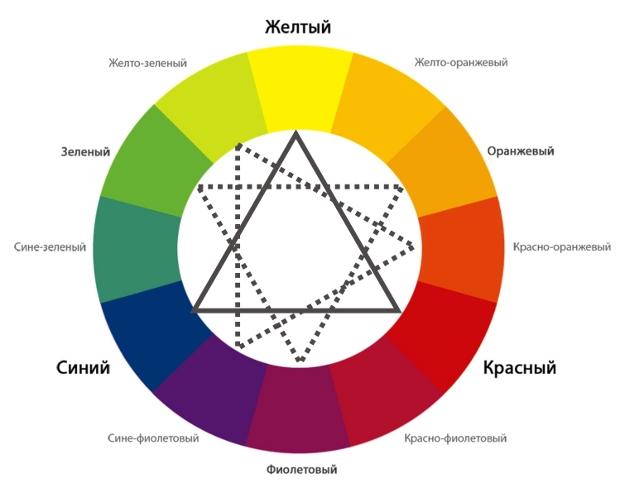 магазине благоприятные цветовые контрасты для покупателей Центральный