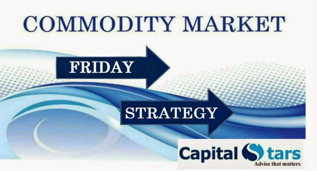 Best Commodity Tips