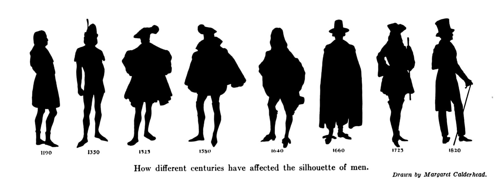 Victorian Silhouette Man | www.imgkid.com - The Image Kid ...