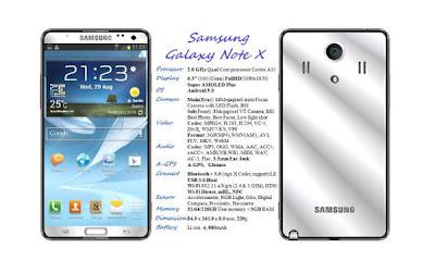 Samsung Galaxy Note X concept 2