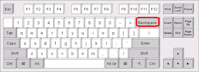 Shortcut key to Go Back in Windows PC & Laptop,shortcut key to move back,move back key,back space button,go back,backward,windows pc,web pages,move back in pages,keyboard shortcut key to move back,go back shortcut key,backforward,go backward,go back previous,key to move previous pages,previous session,how to move back,how to go back pages,forward,goback forward,windows keyboard shortcut keys,windows 7,windows 8,windows 8.1,going back pages