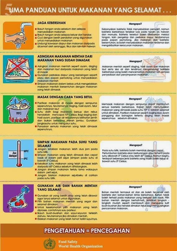 5 Panduan Untuk Makanan Yang Selamat