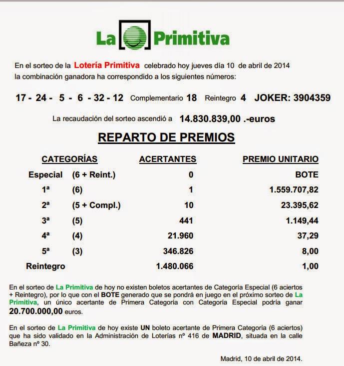 Resultado del sorteo 29 de la Lotería Primitiva del jueves 10 de abril