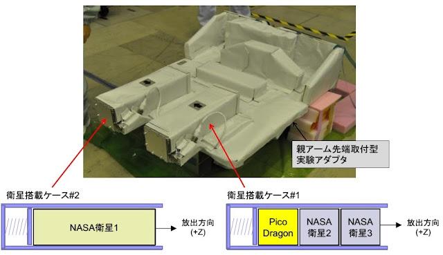 Vệ tinh PicoDragon đã được đặt trong bộ phận đẩy của tên lửa phóng. Credit : JAXA.