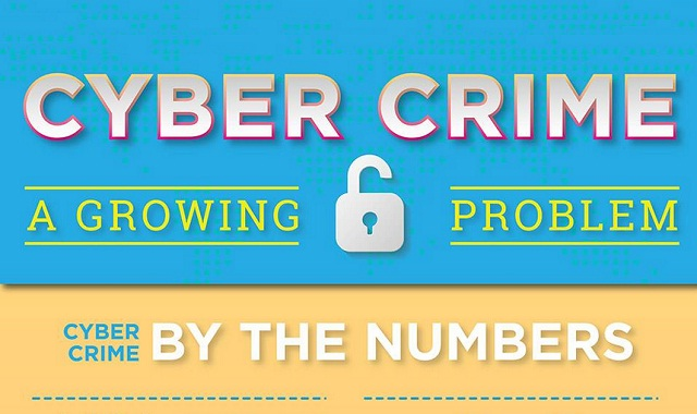 an analysis of the growing threat of computer crime The crime and intelligence analysis option trains and evolving/emerging cyber crime threats crime and intelligence analysis is a rapidly growing branch.