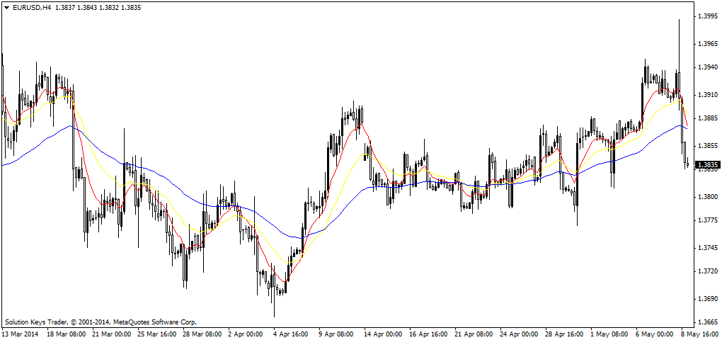 Draghi Komentar Menggoncang Euro