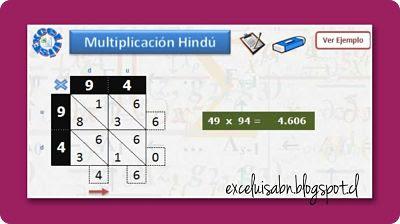 Multiplicación Hindú.
