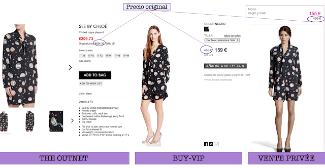 Comparativa de precios entre The Outnet, Amazon Buy-Vip y Vente Privée