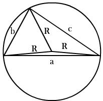 Формула площади треугольника по сторонам и радиусу описанной окружности