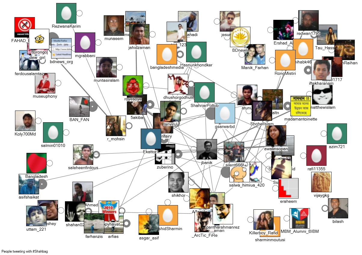 analysis of social networks using nodexl I've been using nodexl , which is a plug-in for excel, for some time now it just keeps getting better and better, and has become one of my network analysis tools of choice and one of the tools we use in hyperedge pty ltd.