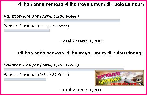 Pakatan Rakyat Pula Di Dakwa bakal Menang Besar PRU13 Survey+PRU13_2