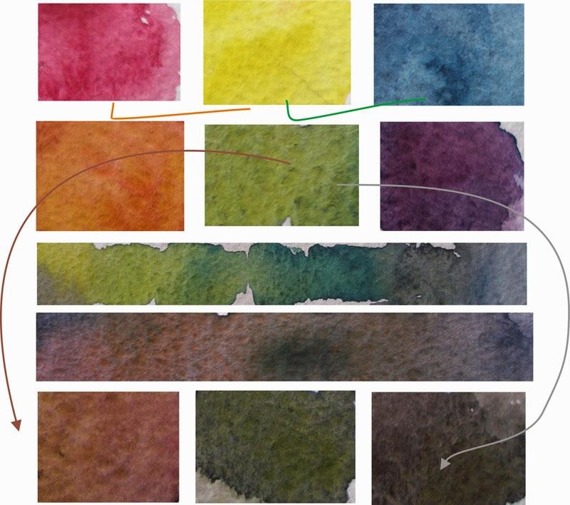 Artima as paleta b sica i acuarelas watercolor for Paleta colores gris
