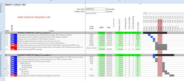 Excel Gantt Chart