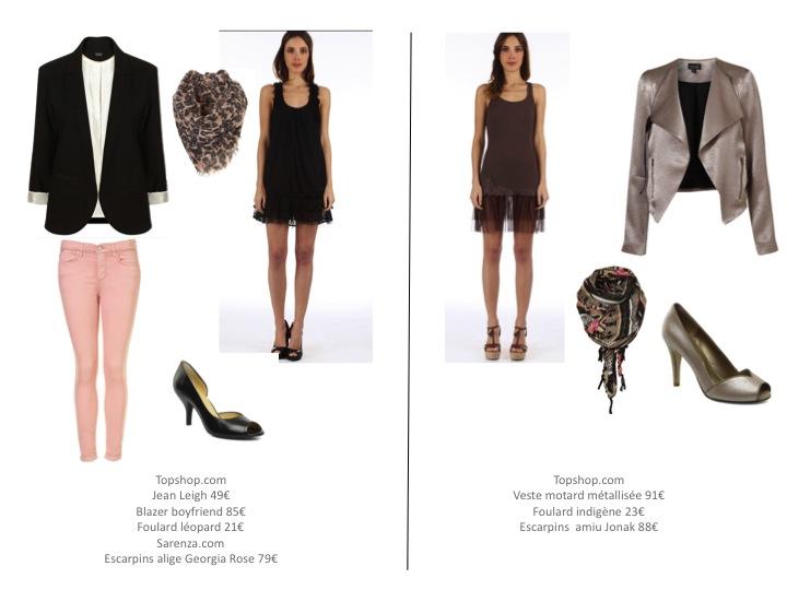 Mademoiselle shop blog mode looks du jour conseils mode - Comment mettre un fer a cheval pour porter bonheur ...