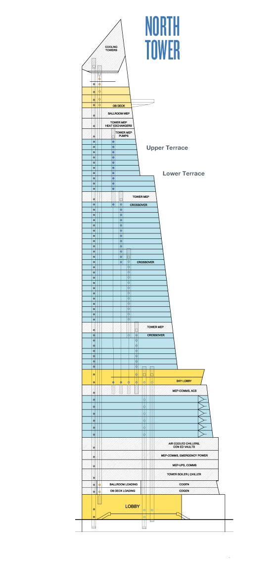North tower diagram showing all floors and elevators