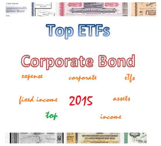 Investing in Top Corporate Bond ETFS in 2015 | MEPB Financial