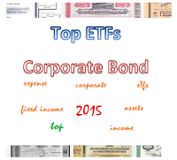 Investing in Top Corporate Bond ETFS in 2015