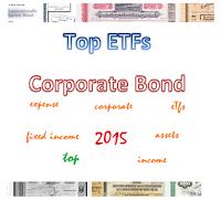 Investing in Top Corporate Bond ETFS in 2015