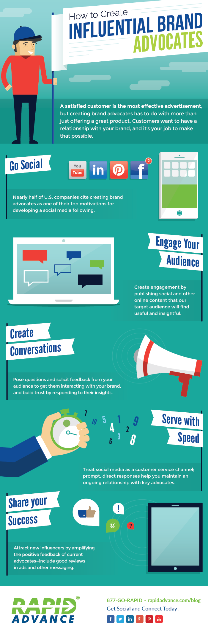 5 tips for creating Influential Brand Advocates for your business - #infographic