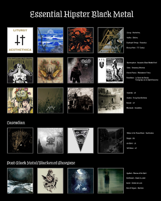 Essential Hipster Black Metal