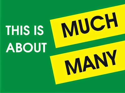 Much dan Many di Bahasa Inggris