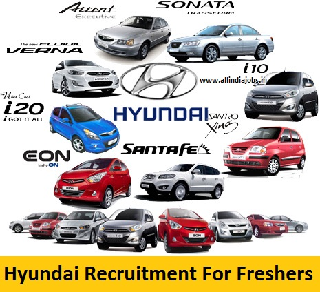 Hyundai Recruitment 2018-2019 Job Openings For Freshers | Freshers ...
