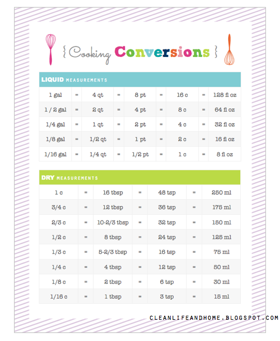 ... : Freebie Friday: Cooking Conversions Chart for your Recipe Binder