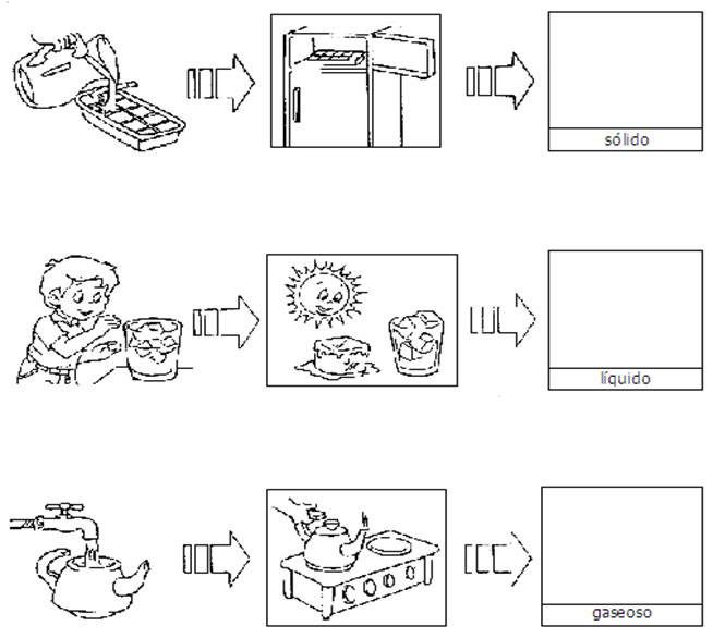 Dibujos para colorear de los tres estados del agua - Imagui