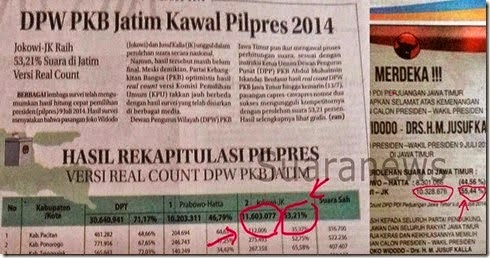 Blunder Antara Real Count PKB dan PDIP Jatim Yang Aneh Real Count Siapa Yang Bohong