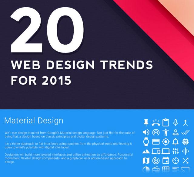20 Web Design Trends For 2015