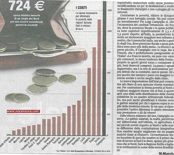 Quanti sono i poveri in italia for Quanti sono i senatori in italia