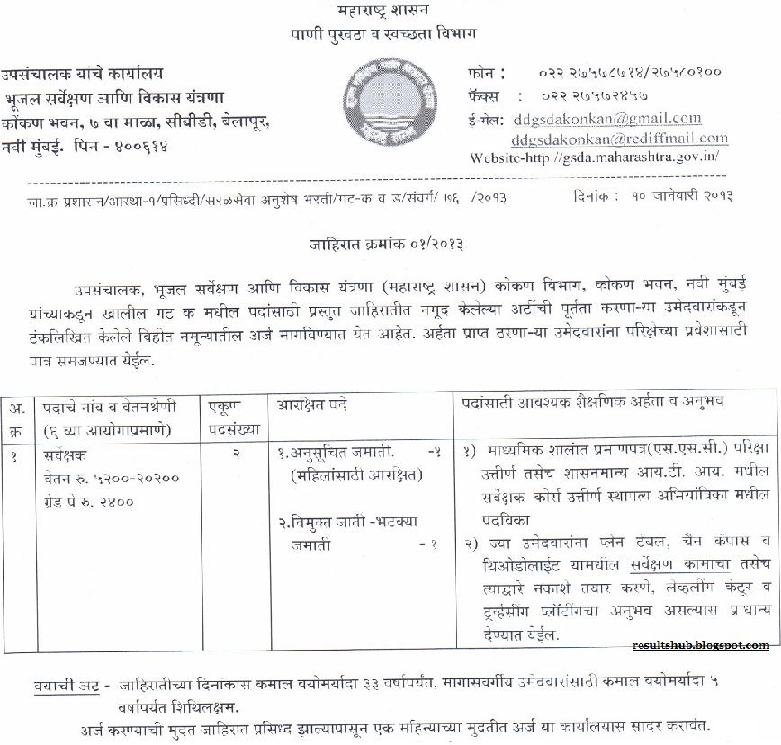 Maharashtra Groundwater Survey Department Recruitment 2013