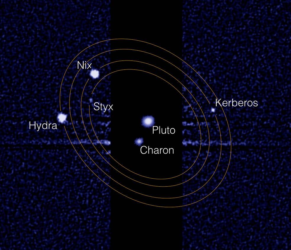 Por qué podemos ver galaxias lejanas con detalle, pero no Plutón ...
