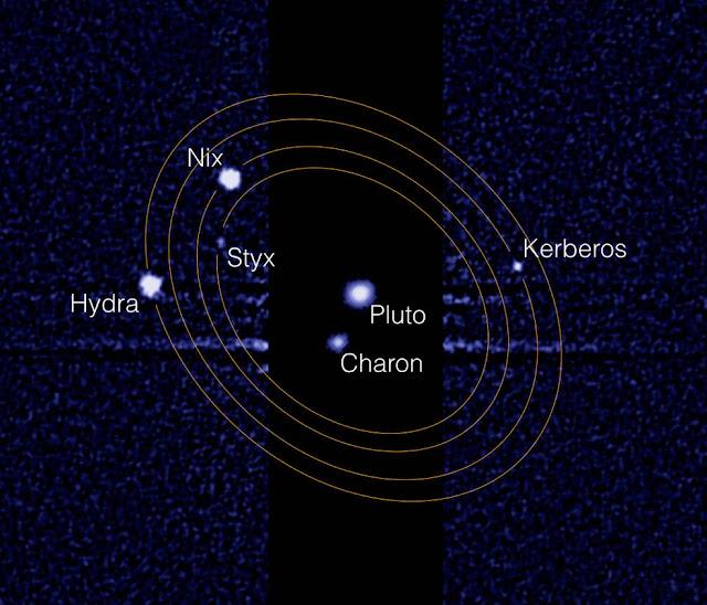 ¿Por qué podemos ver galaxias lejanas, pero no plutón?