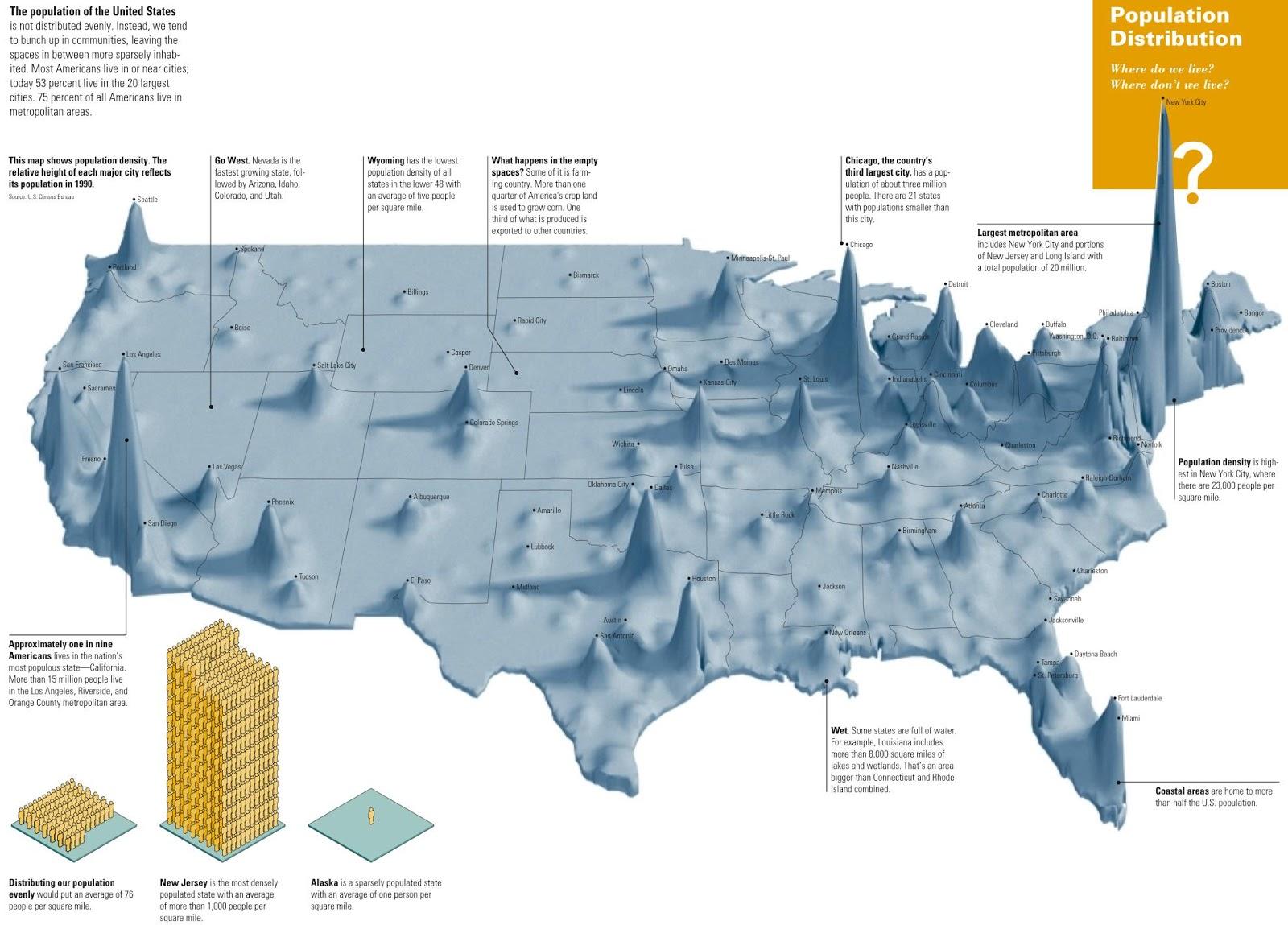 population density across the us