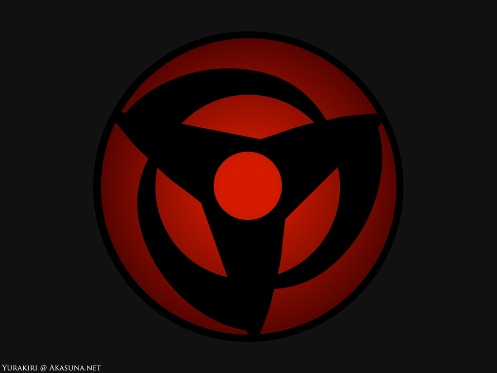 Different Types Of Sharingan And What They Do