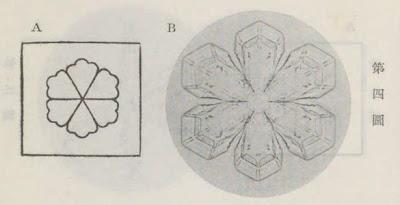 『雪華図説』の研究 模写図と顕微鏡写真と比較 第四図