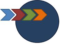 Linear Process in a Circular World