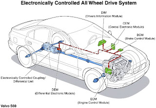 Help P0449 P0455 Codes 32465 in addition 2000 Ford E 450 Shift Lock Wiring Diagram Wiring Diagrams additionally 4b2011em blogspot together with 6dzqj Toyota Sienna Xle Limited Hi There I Doing Timing Belt in addition ShiftLinkageInstall. on audi 3 0 engine problems