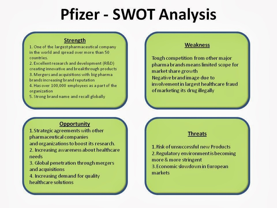 pfizer industry analysis essay example Is the pharmaceutical industry alone in a way or almost alone in not  why can't,  for example, veterans administration folks get drug prices.