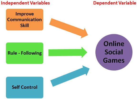 theoretical framework on video games Paradigms and theoretical frameworks, which make a clear-cut identifi- cation of  those  theory of visual attention and video game expertise.