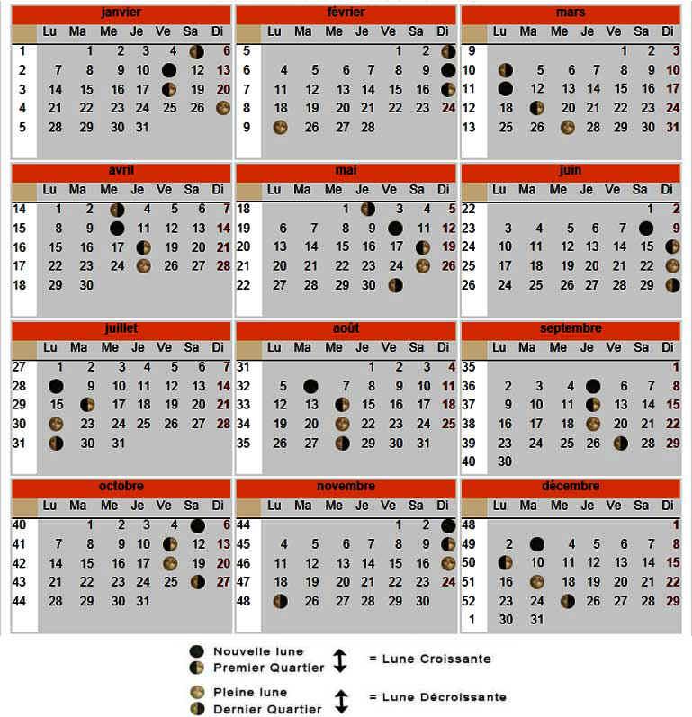 Bien tre by laeti boop le calendrier lunaire - Calendrier lune montant et descendante 2017 ...