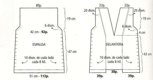 Molde de espalda y delantera de blusa escote V para tejer dos agujas