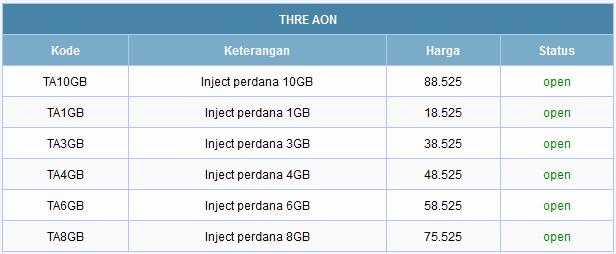 Image Result For Agen Pulsa Murah Di Bogor Utara